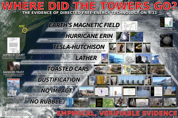 9/11 Evidence Pyramid