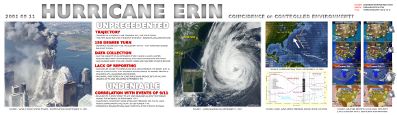 Hurricane Erin: Controlled Environment