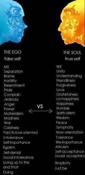 False self vs True self