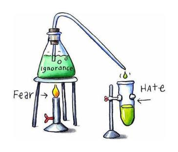Fear + Igorance = Hate