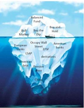 Global Economy Iceberg