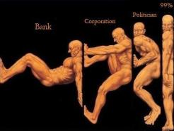 Bank, Corporation, Politician, 99%