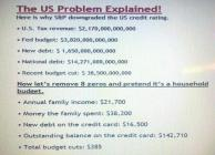 US Debt scaled to Household Income