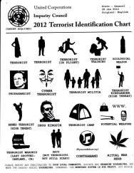 2012 Terrorist Identification Chart